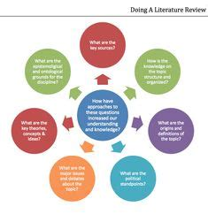 English phd research proposal sample
